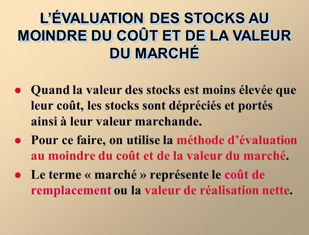 Quand la valeur des stocks est moins élevée que leur coût, les stocks sont dépréciés et portés ainsi à leur valeur marchande.