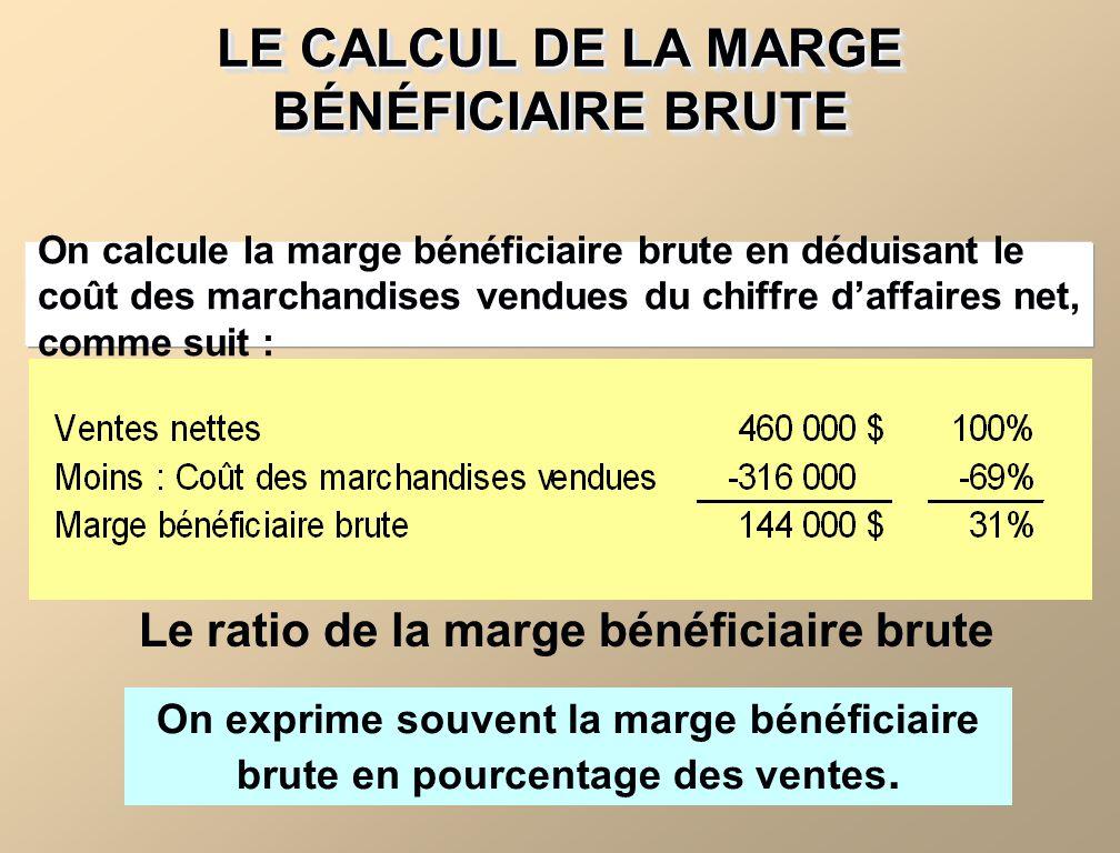 LE CALCUL DE LA MARGE BÉNÉFICIAIRE BRUTE On exprime souvent la marge bénéficiaire brute en pourcentage des ventes.