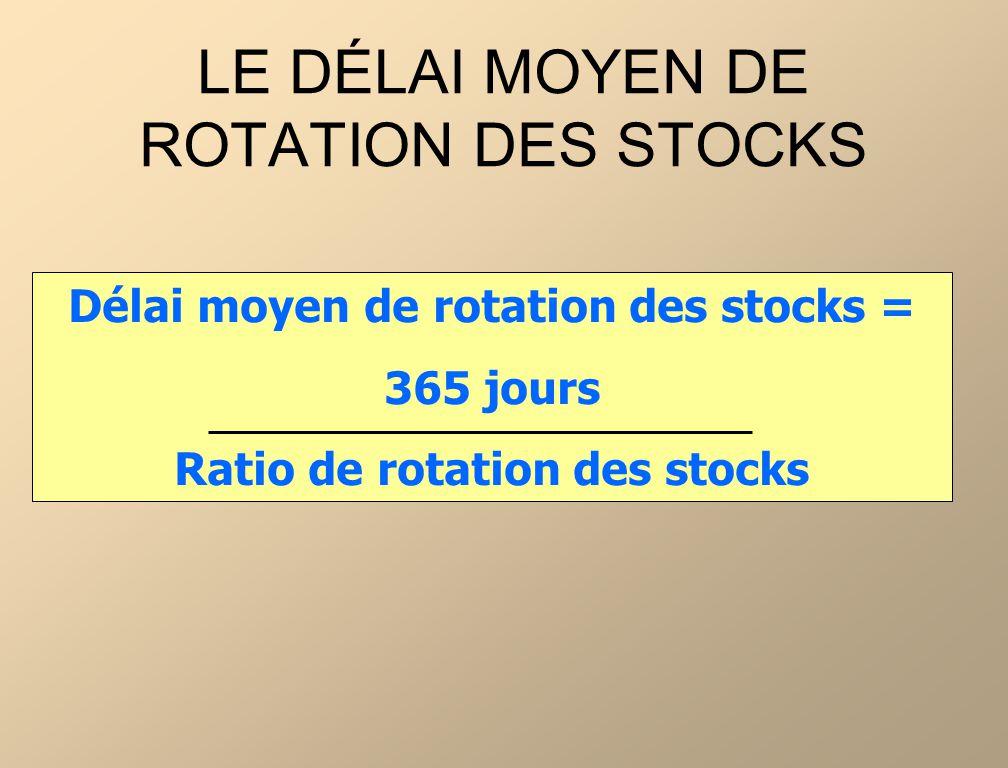 LE DÉLAI MOYEN DE ROTATION DES STOCKS Délai moyen de rotation des stocks = 365 jours Ratio de rotation des stocks