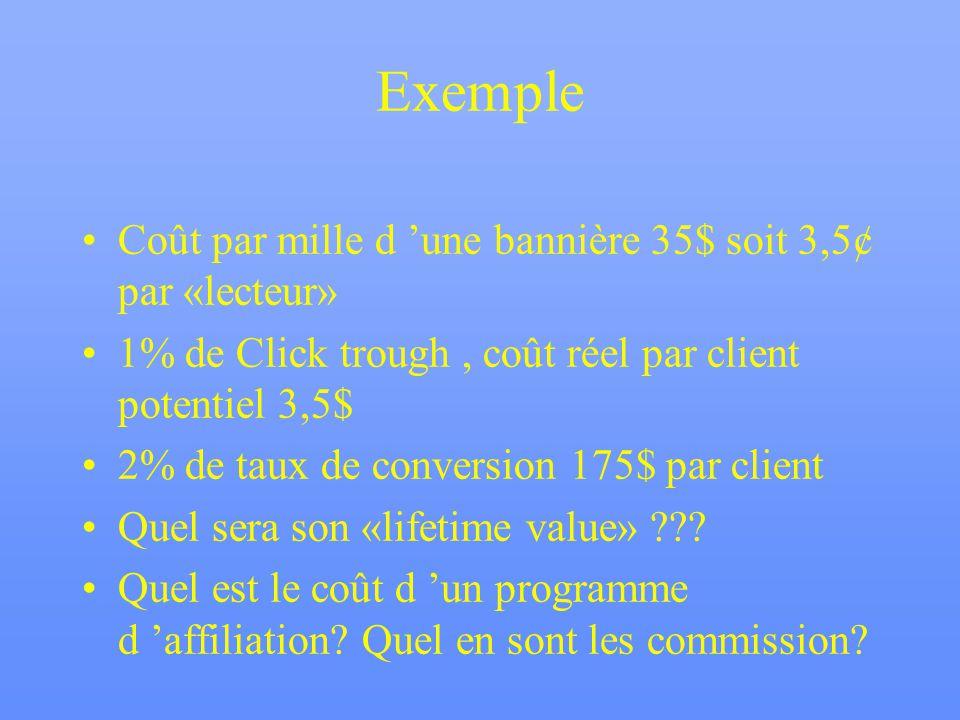 Exemple Coût par mille d une bannière 35$ soit 3,5¢ par «lecteur» 1% de Click trough, coût réel par client potentiel 3,5$ 2% de taux de conversion 175
