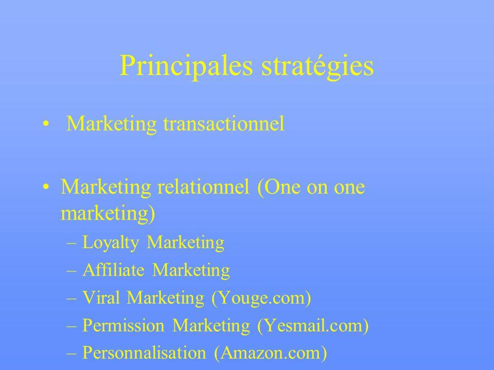 Principales stratégies Marketing transactionnel Marketing relationnel (One on one marketing) –Loyalty Marketing –Affiliate Marketing –Viral Marketing