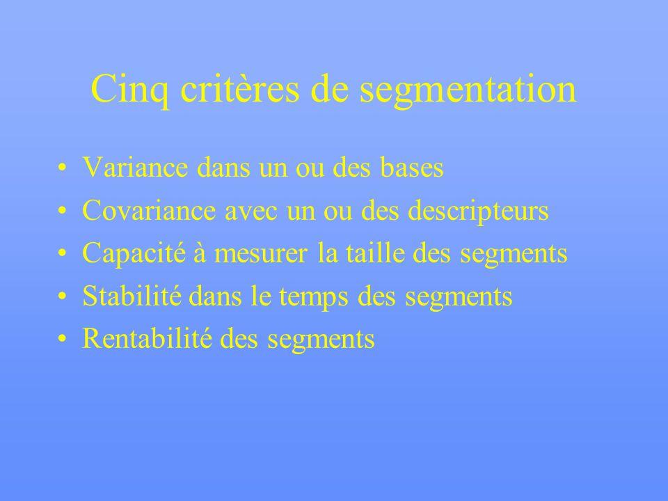 Cinq critères de segmentation Variance dans un ou des bases Covariance avec un ou des descripteurs Capacité à mesurer la taille des segments Stabilité dans le temps des segments Rentabilité des segments