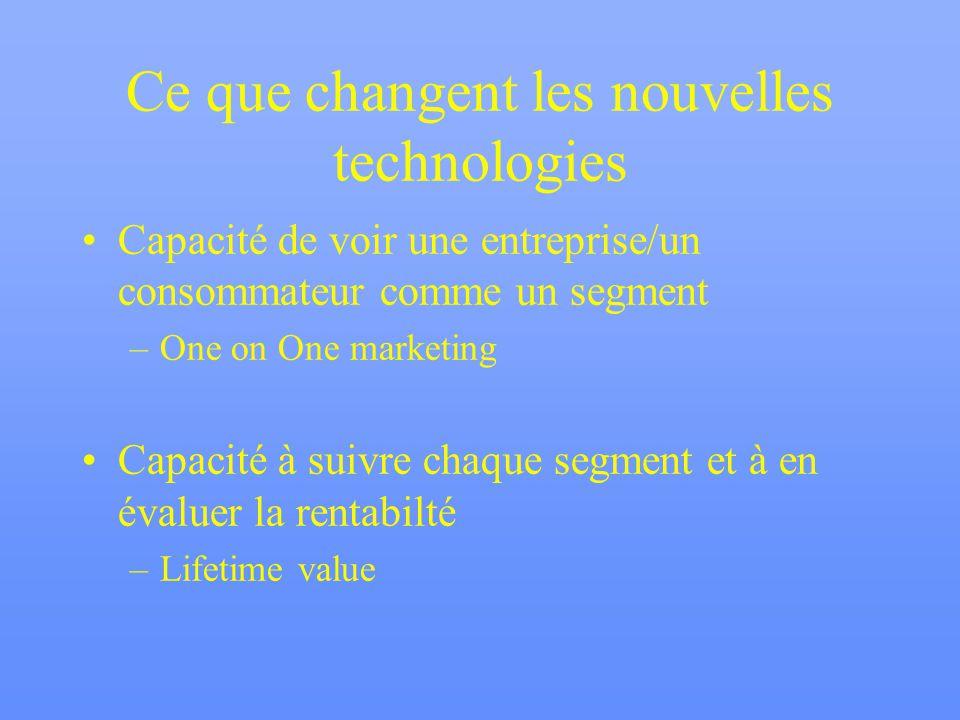 Ce que changent les nouvelles technologies Capacité de voir une entreprise/un consommateur comme un segment –One on One marketing Capacité à suivre chaque segment et à en évaluer la rentabilté –Lifetime value