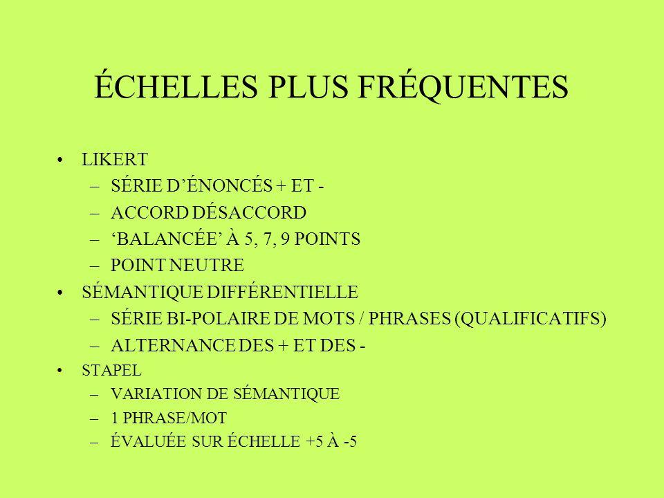ÉCHELLES PLUS FRÉQUENTES LIKERT –SÉRIE DÉNONCÉS + ET - –ACCORD DÉSACCORD –BALANCÉE À 5, 7, 9 POINTS –POINT NEUTRE SÉMANTIQUE DIFFÉRENTIELLE –SÉRIE BI-POLAIRE DE MOTS / PHRASES (QUALIFICATIFS) –ALTERNANCE DES + ET DES - STAPEL –VARIATION DE SÉMANTIQUE –1 PHRASE/MOT –ÉVALUÉE SUR ÉCHELLE +5 À -5