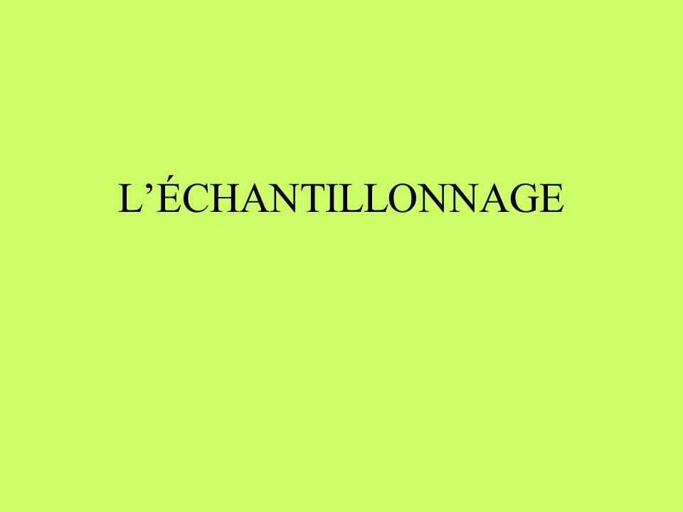 LÉCHANTILLONNAGE