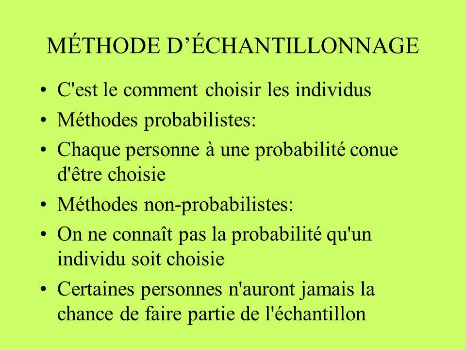 MÉTHODE DÉCHANTILLONNAGE C est le comment choisir les individus Méthodes probabilistes: Chaque personne à une probabilité conue d être choisie Méthodes non-probabilistes: On ne connaît pas la probabilité qu un individu soit choisie Certaines personnes n auront jamais la chance de faire partie de l échantillon