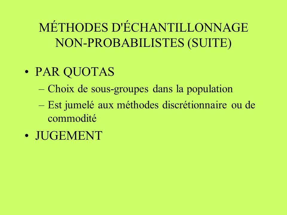 MÉTHODES D ÉCHANTILLONNAGE NON-PROBABILISTES (SUITE) PAR QUOTAS –Choix de sous-groupes dans la population –Est jumelé aux méthodes discrétionnaire ou de commodité JUGEMENT