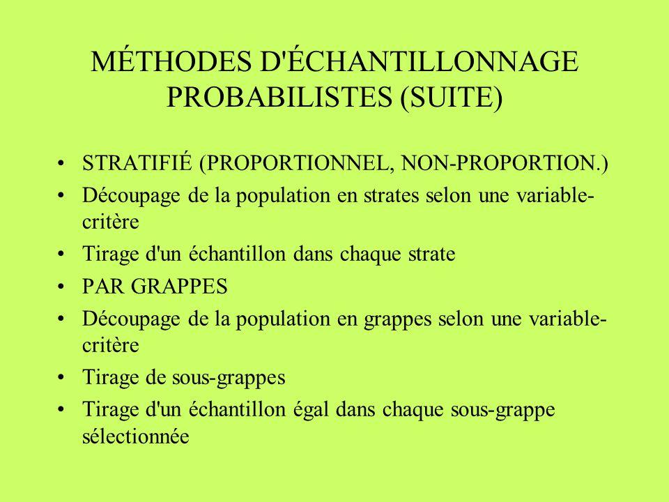 MÉTHODES D ÉCHANTILLONNAGE PROBABILISTES (SUITE) STRATIFIÉ (PROPORTIONNEL, NON-PROPORTION.) Découpage de la population en strates selon une variable- critère Tirage d un échantillon dans chaque strate PAR GRAPPES Découpage de la population en grappes selon une variable- critère Tirage de sous-grappes Tirage d un échantillon égal dans chaque sous-grappe sélectionnée