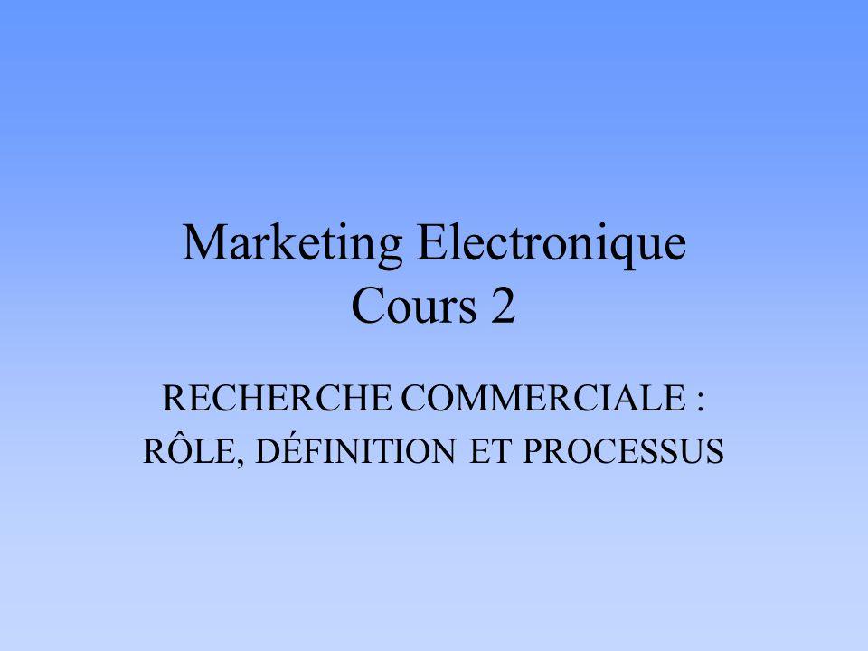 Marketing Electronique Cours 2 RECHERCHE COMMERCIALE : RÔLE, DÉFINITION ET PROCESSUS