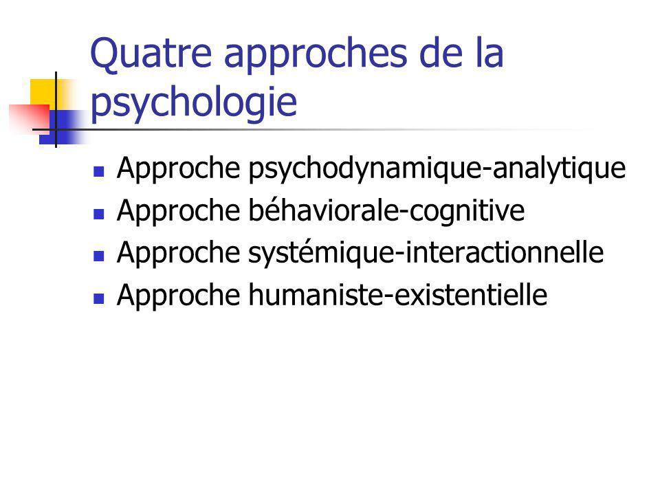 Quatre approches de la psychologie Approche psychodynamique-analytique Approche béhaviorale-cognitive Approche systémique-interactionnelle Approche humaniste-existentielle