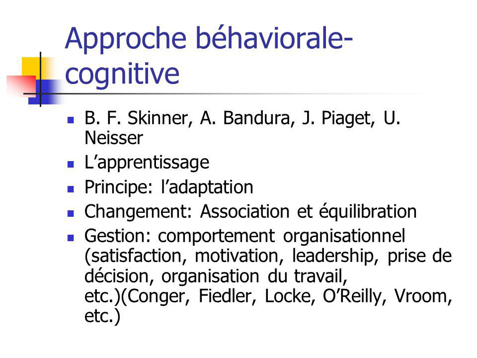 Approche béhaviorale- cognitive B. F. Skinner, A.
