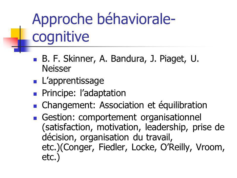 Approche béhaviorale- cognitive B. F. Skinner, A. Bandura, J. Piaget, U. Neisser Lapprentissage Principe: ladaptation Changement: Association et équil