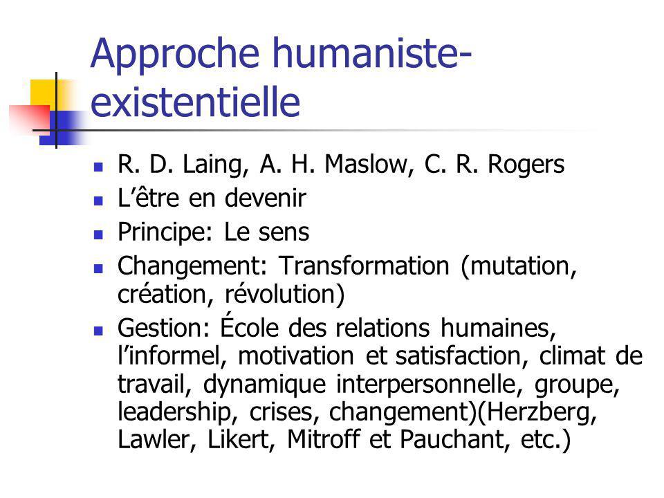 Approche humaniste- existentielle R. D. Laing, A. H. Maslow, C. R. Rogers Lêtre en devenir Principe: Le sens Changement: Transformation (mutation, cré
