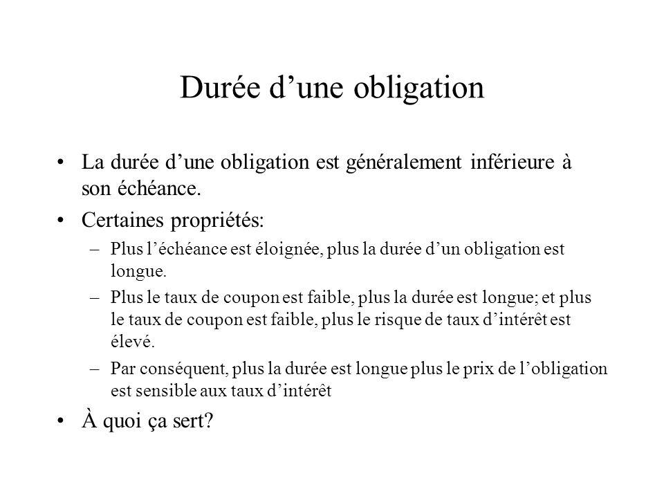 Durée dune obligation La durée dune obligation est généralement inférieure à son échéance.