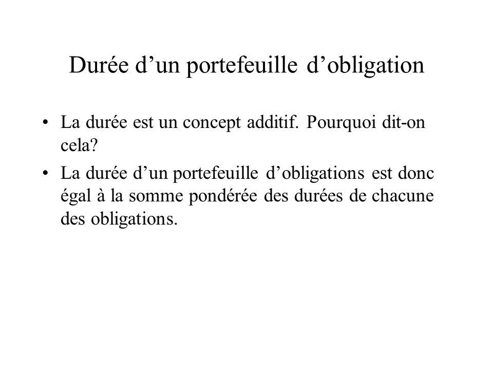 Durée dun portefeuille dobligation La durée est un concept additif.