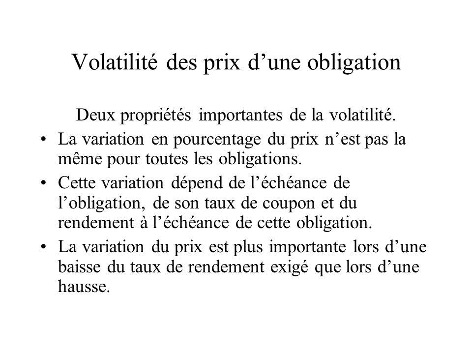 Volatilité des prix dune obligation Deux propriétés importantes de la volatilité.