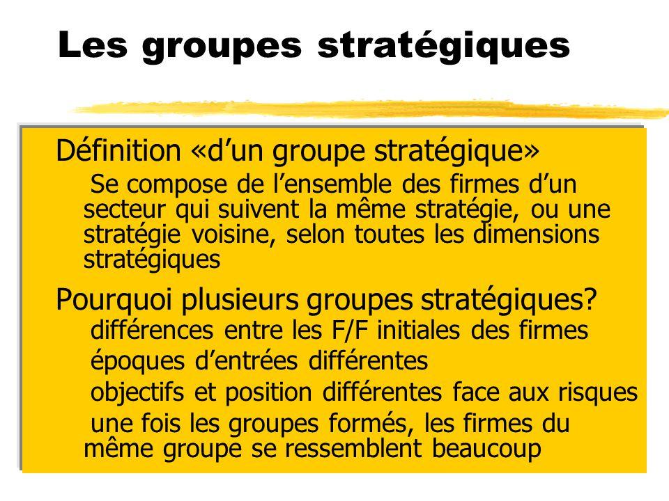 Les groupes stratégiques zDéfinition «dun groupe stratégique» ySe compose de lensemble des firmes dun secteur qui suivent la même stratégie, ou une st