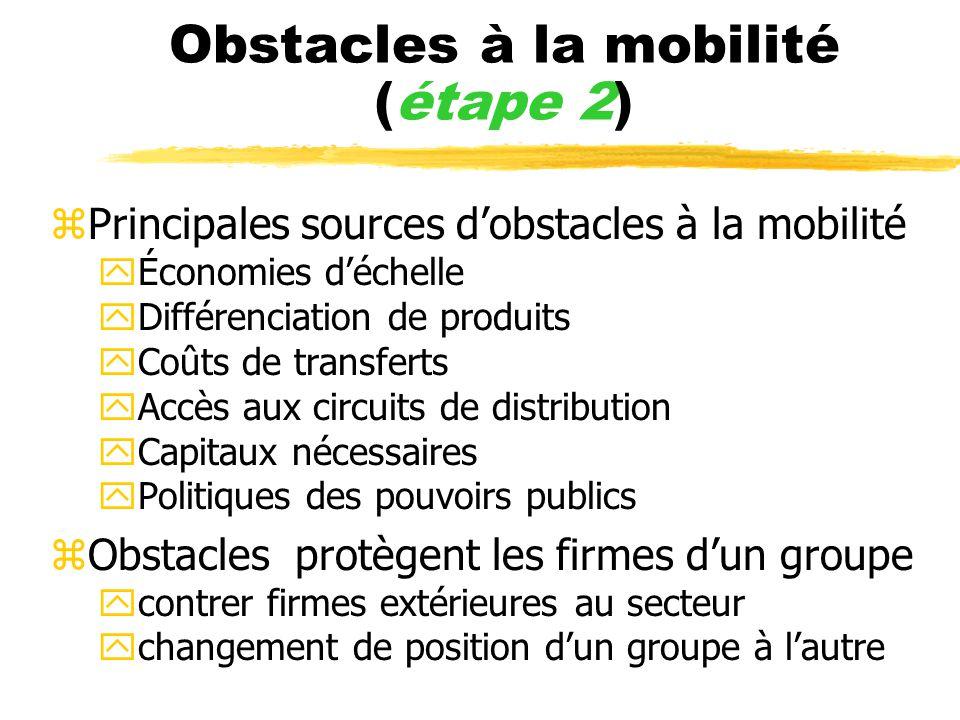 Obstacles à la mobilité (étape 2) zPrincipales sources dobstacles à la mobilité yÉconomies déchelle yDifférenciation de produits yCoûts de transferts