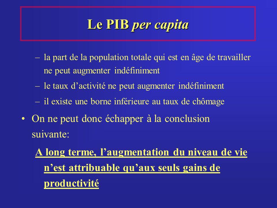 Le PIB per capita –la part de la population totale qui est en âge de travailler ne peut augmenter indéfiniment –le taux dactivité ne peut augmenter in
