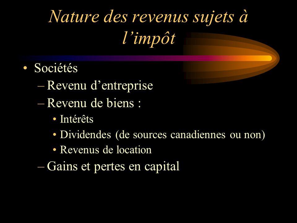 Nature des revenus sujets à limpôt Sociétés –Revenu dentreprise –Revenu de biens : Intérêts Dividendes (de sources canadiennes ou non) Revenus de loca