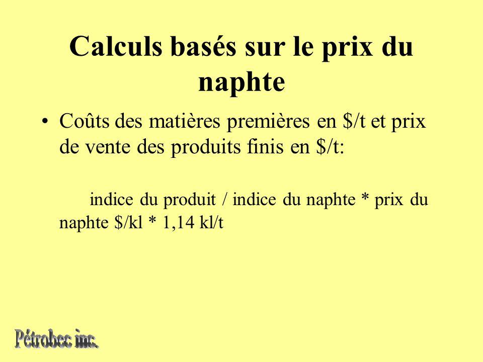 Calculs basés sur le prix du naphte Coûts des matières premières en $/t et prix de vente des produits finis en $/t: indice du produit / indice du naphte * prix du naphte $/kl * 1,14 kl/t