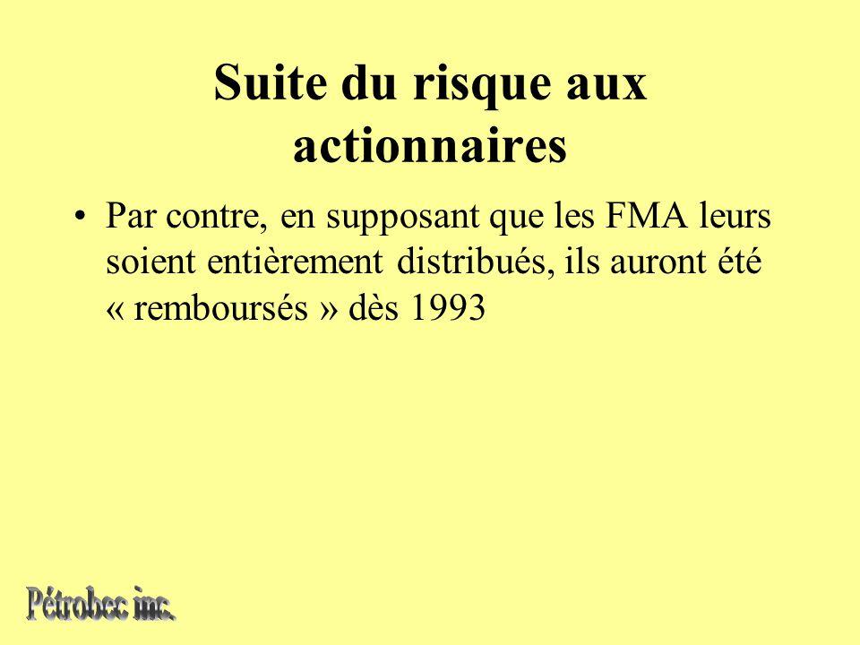 Suite du risque aux actionnaires Par contre, en supposant que les FMA leurs soient entièrement distribués, ils auront été « remboursés » dès 1993