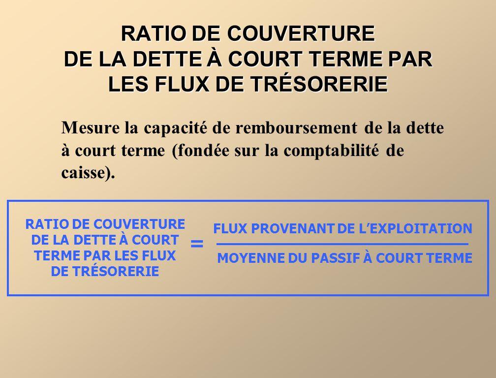 RATIO DE COUVERTURE DE LA DETTE À COURT TERME PAR LES FLUX DE TRÉSORERIE Mesure la capacité de remboursement de la dette à court terme (fondée sur la