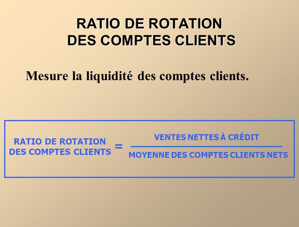 RATIO DE ROTATION DES COMPTES CLIENTS Mesure la liquidité des comptes clients. RATIO DE ROTATION DES COMPTES CLIENTS VENTES NETTES À CRÉDIT MOYENNE DE