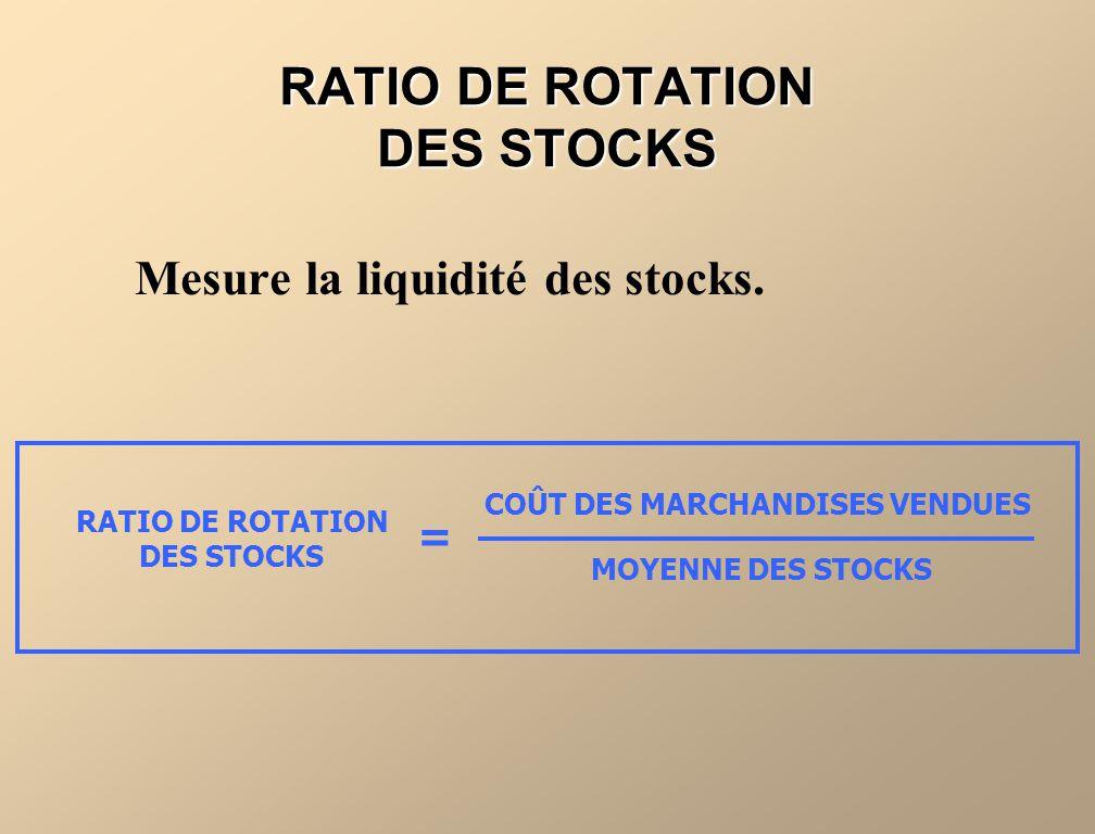 RATIO DE ROTATION DES STOCKS Mesure la liquidité des stocks. RATIO DE ROTATION DES STOCKS COÛT DES MARCHANDISES VENDUES MOYENNE DES STOCKS =
