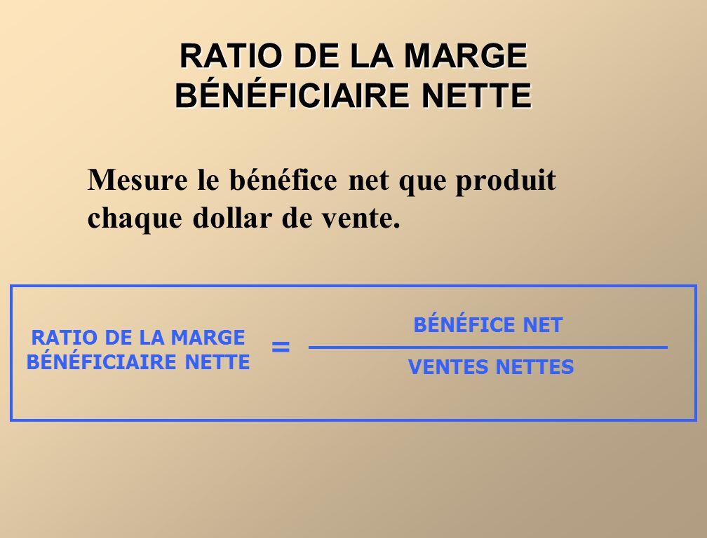 RATIO DE LA MARGE BÉNÉFICIAIRE NETTE Mesure le bénéfice net que produit chaque dollar de vente. RATIO DE LA MARGE BÉNÉFICIAIRE NETTE BÉNÉFICE NET VENT