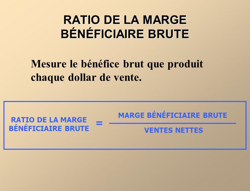 RATIO DE LA MARGE BÉNÉFICIAIRE BRUTE Mesure le bénéfice brut que produit chaque dollar de vente. RATIO DE LA MARGE BÉNÉFICIAIRE BRUTE MARGE BÉNÉFICIAI