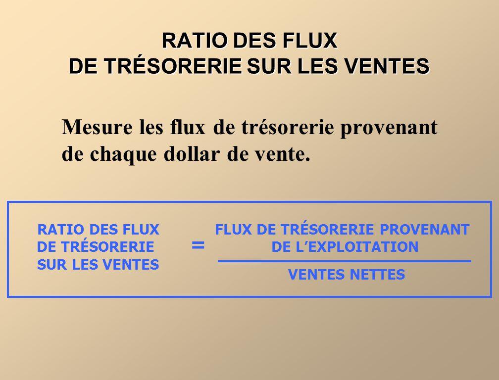 RATIO DES FLUX DE TRÉSORERIE SUR LES VENTES Mesure les flux de trésorerie provenant de chaque dollar de vente. RATIO DES FLUX DE TRÉSORERIE SUR LES VE