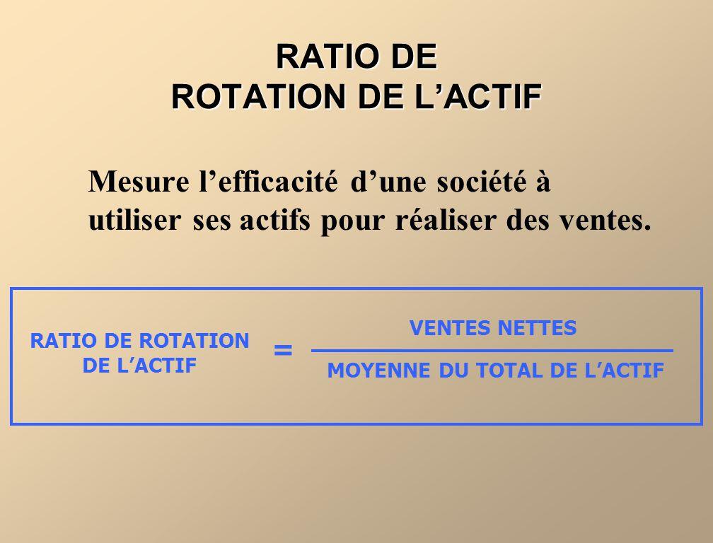 RATIO DE ROTATION DE LACTIF Mesure lefficacité dune société à utiliser ses actifs pour réaliser des ventes. RATIO DE ROTATION DE LACTIF VENTES NETTES