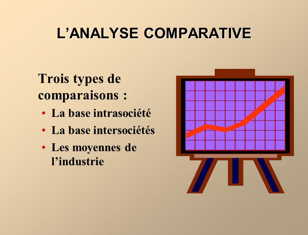 LANALYSE COMPARATIVE Trois types de comparaisons : La base intrasociété La base intersociétés Les moyennes de lindustrie