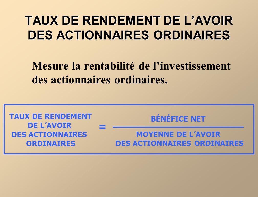 TAUX DE RENDEMENT DE LAVOIR DES ACTIONNAIRES ORDINAIRES Mesure la rentabilité de linvestissement des actionnaires ordinaires. TAUX DE RENDEMENT DE LAV