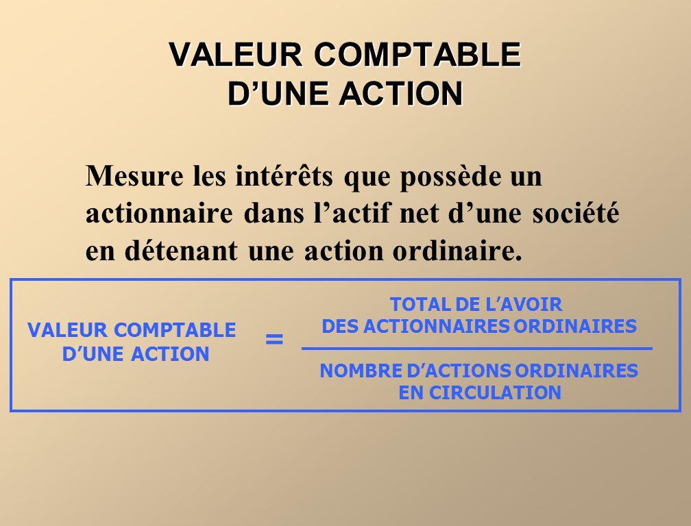 VALEUR COMPTABLE DUNE ACTION Mesure les intérêts que possède un actionnaire dans lactif net dune société en détenant une action ordinaire. VALEUR COMP