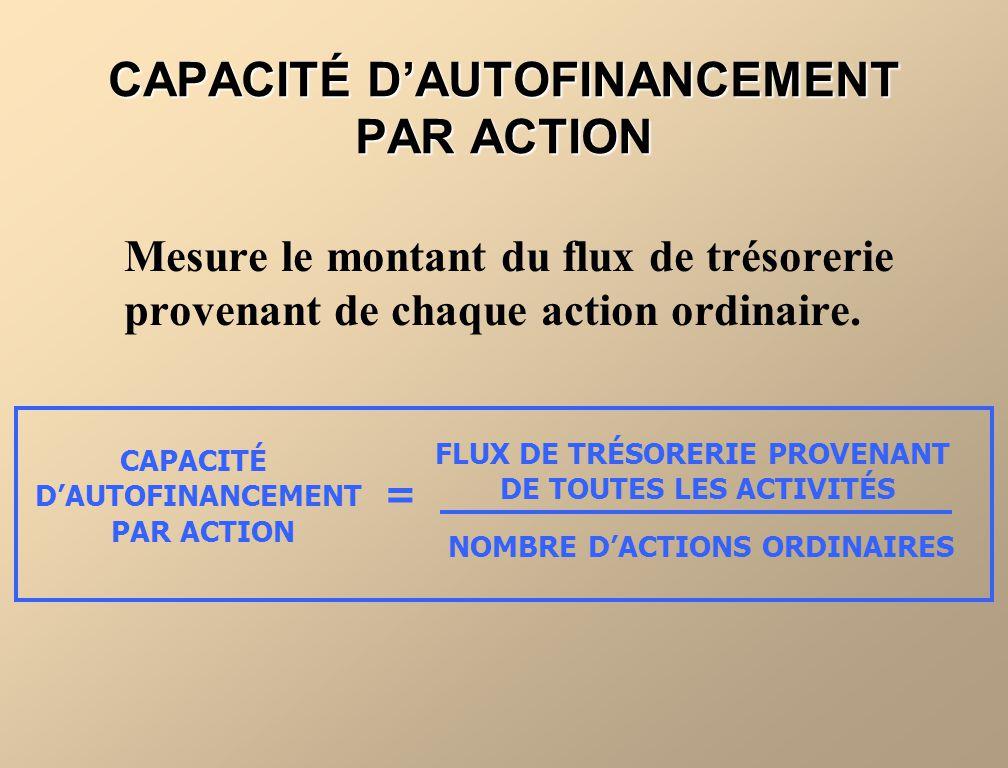 CAPACITÉ DAUTOFINANCEMENT PAR ACTION Mesure le montant du flux de trésorerie provenant de chaque action ordinaire. CAPACITÉ DAUTOFINANCEMENT PAR ACTIO