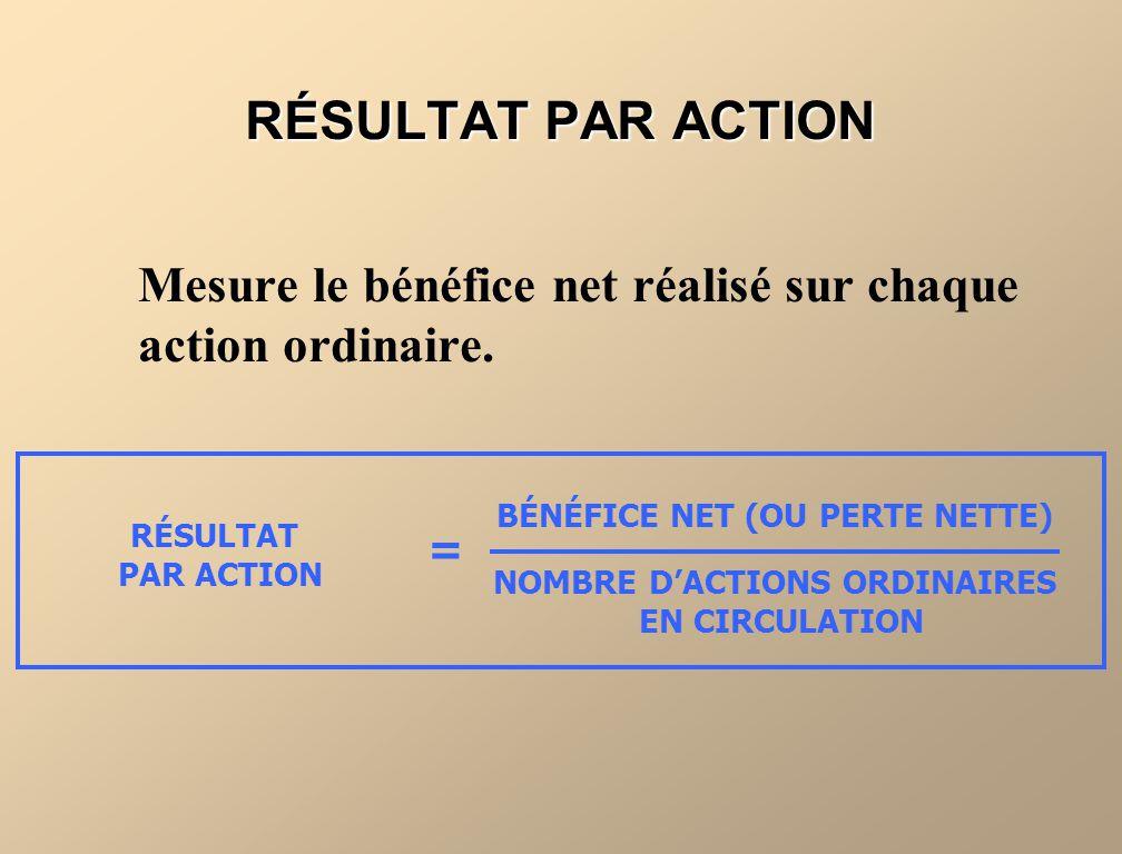RÉSULTAT PAR ACTION Mesure le bénéfice net réalisé sur chaque action ordinaire. RÉSULTAT PAR ACTION BÉNÉFICE NET (OU PERTE NETTE) NOMBRE DACTIONS ORDI