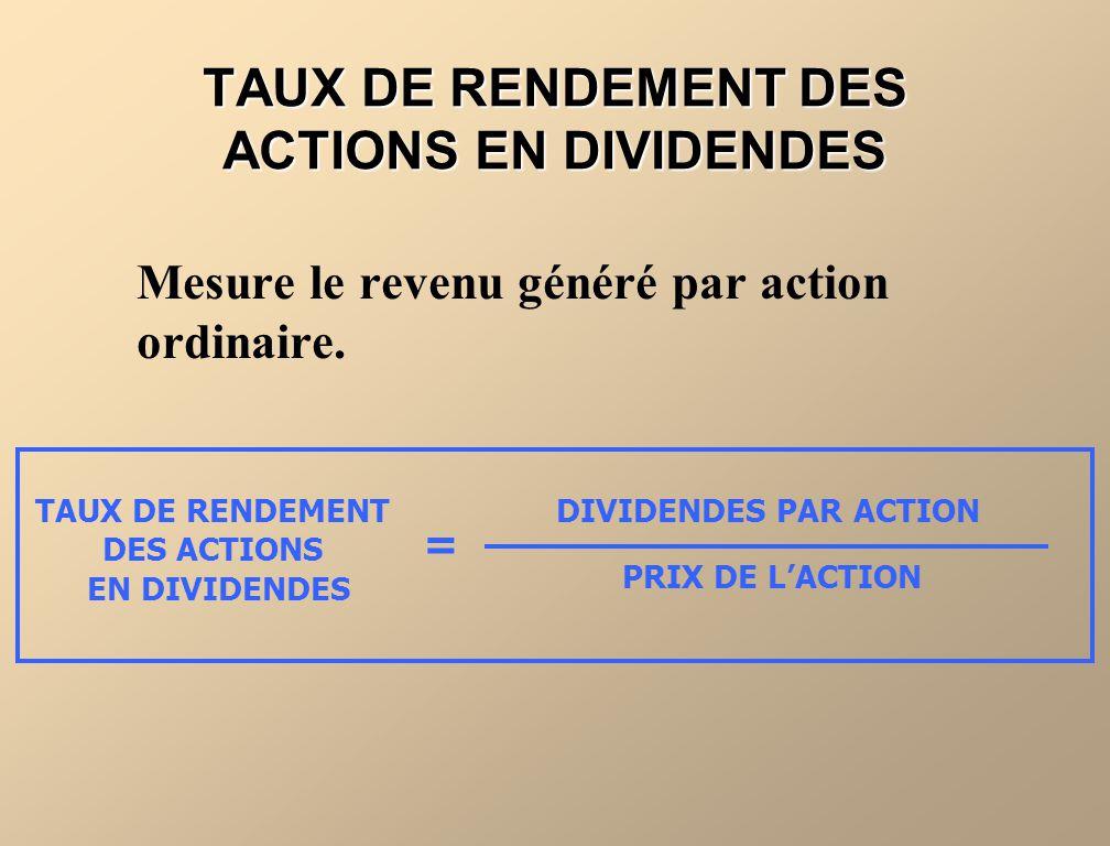TAUX DE RENDEMENT DES ACTIONS EN DIVIDENDES Mesure le revenu généré par action ordinaire. TAUX DE RENDEMENT DES ACTIONS EN DIVIDENDES DIVIDENDES PAR A