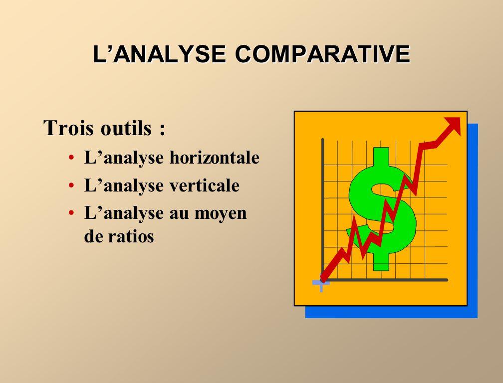 LANALYSE COMPARATIVE Trois outils : Lanalyse horizontale Lanalyse verticale Lanalyse au moyen de ratios
