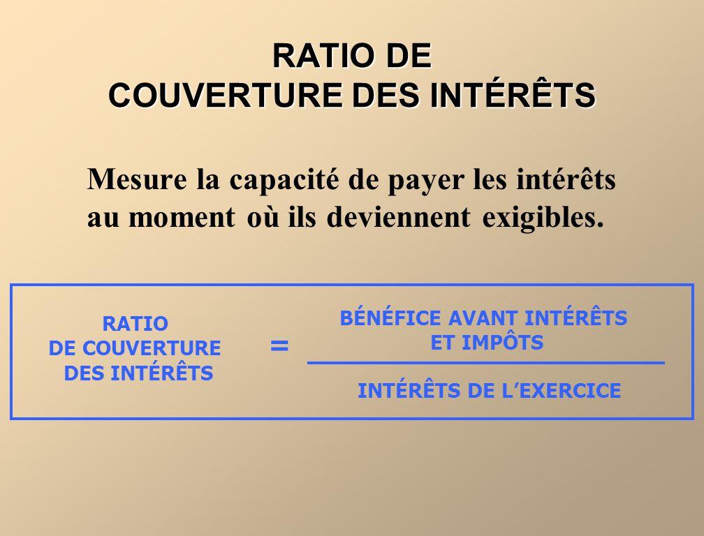 RATIO DE COUVERTURE DES INTÉRÊTS Mesure la capacité de payer les intérêts au moment où ils deviennent exigibles. RATIO DE COUVERTURE DES INTÉRÊTS BÉNÉ
