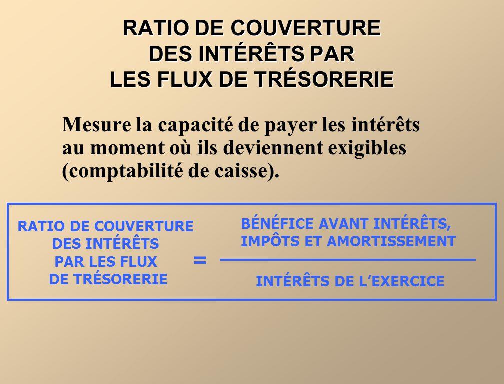 RATIO DE COUVERTURE DES INTÉRÊTS PAR LES FLUX DE TRÉSORERIE Mesure la capacité de payer les intérêts au moment où ils deviennent exigibles (comptabili