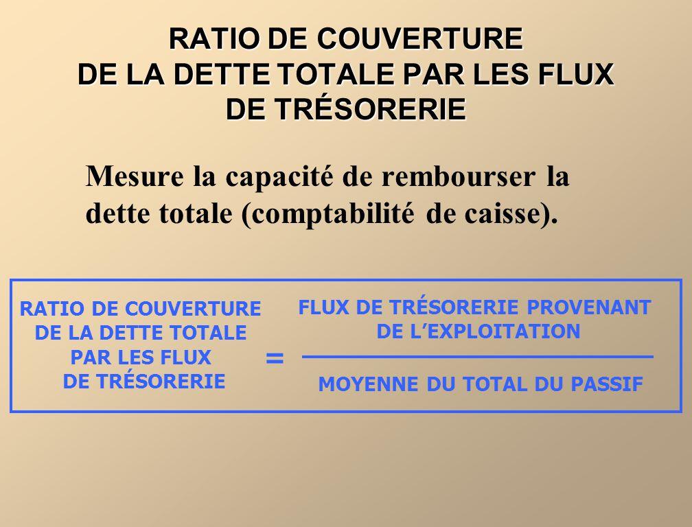 RATIO DE COUVERTURE DE LA DETTE TOTALE PAR LES FLUX DE TRÉSORERIE Mesure la capacité de rembourser la dette totale (comptabilité de caisse). RATIO DE