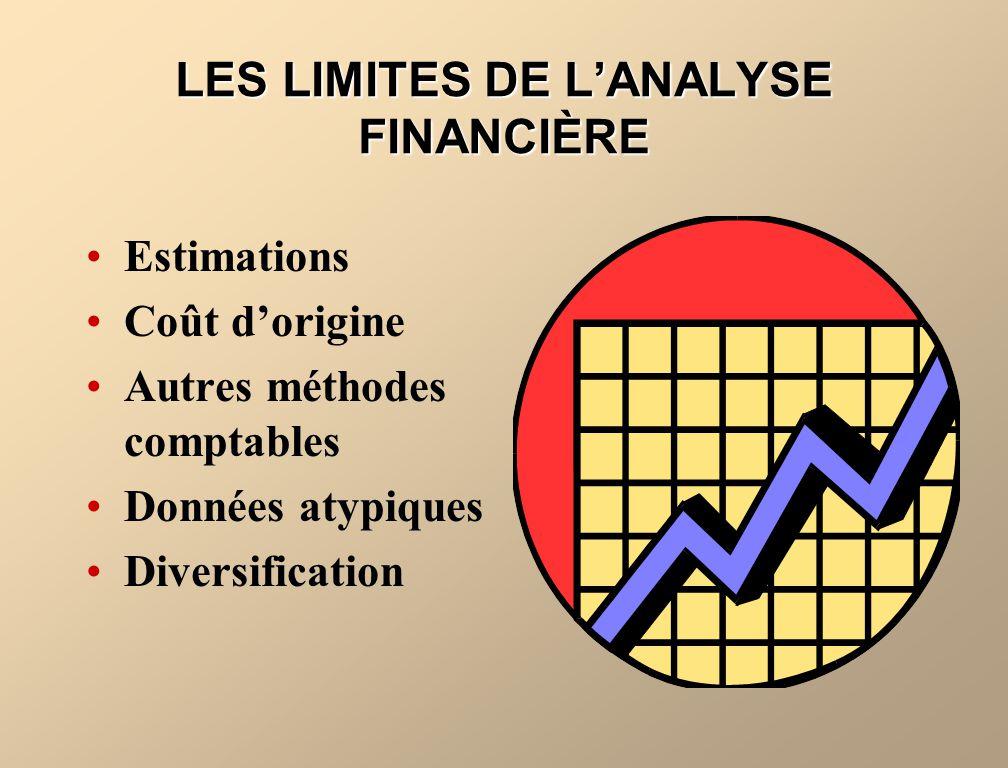 Estimations Coût dorigine Autres méthodes comptables Données atypiques Diversification LES LIMITES DE LANALYSE FINANCIÈRE