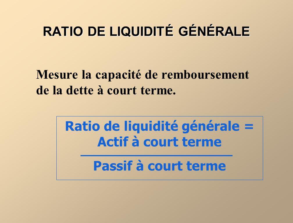 RATIO DE LIQUIDITÉ GÉNÉRALE Mesure la capacité de remboursement de la dette à court terme. Ratio de liquidité générale = Actif à court terme Passif à