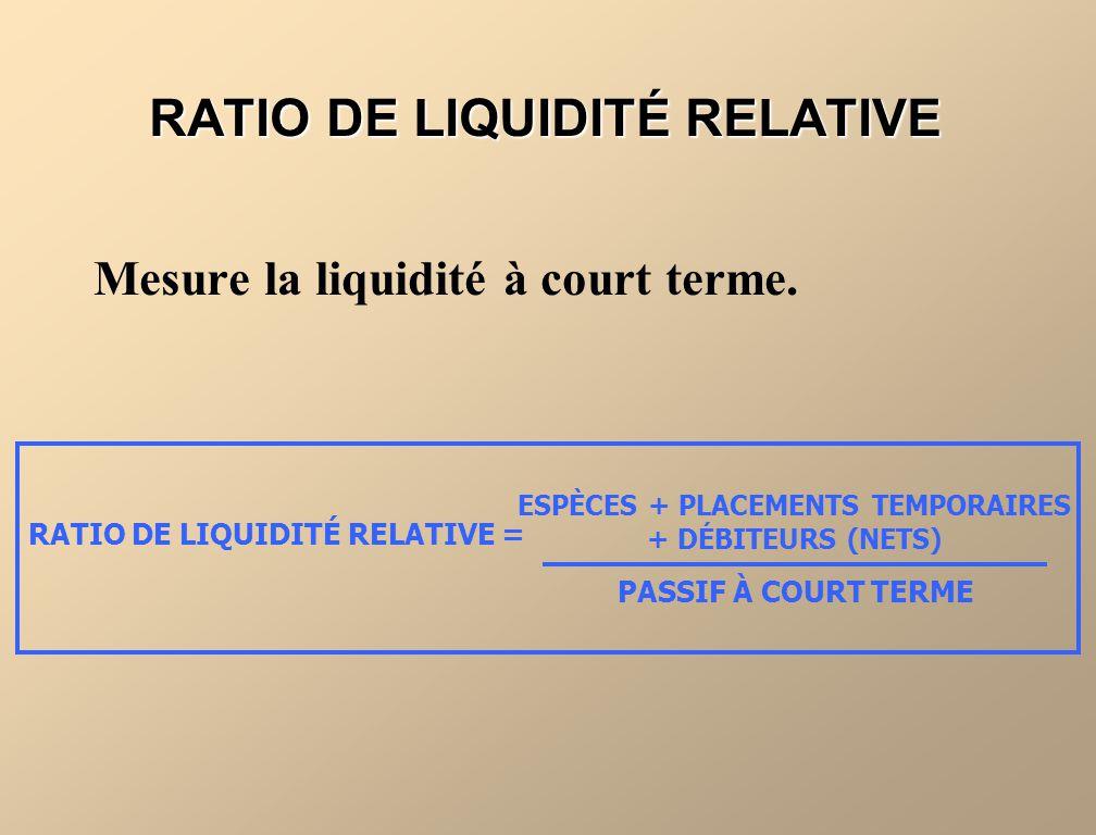 RATIO DE LIQUIDITÉ RELATIVE Mesure la liquidité à court terme. RATIO DE LIQUIDITÉ RELATIVE = ESPÈCES + PLACEMENTS TEMPORAIRES + DÉBITEURS (NETS) PASSI