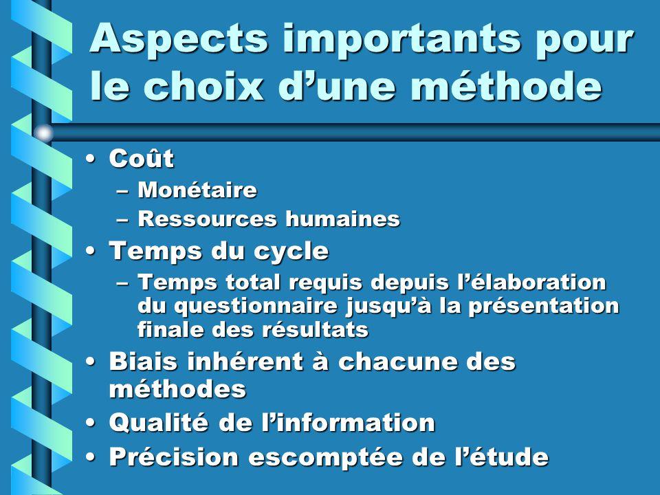 Aspects importants pour le choix dune méthode CoûtCoût –Monétaire –Ressources humaines Temps du cycleTemps du cycle –Temps total requis depuis lélabor