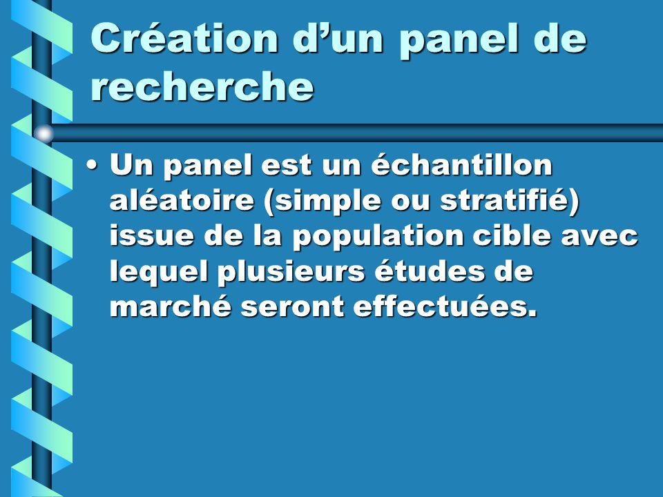 Création dun panel de recherche Un panel est un échantillon aléatoire (simple ou stratifié) issue de la population cible avec lequel plusieurs études