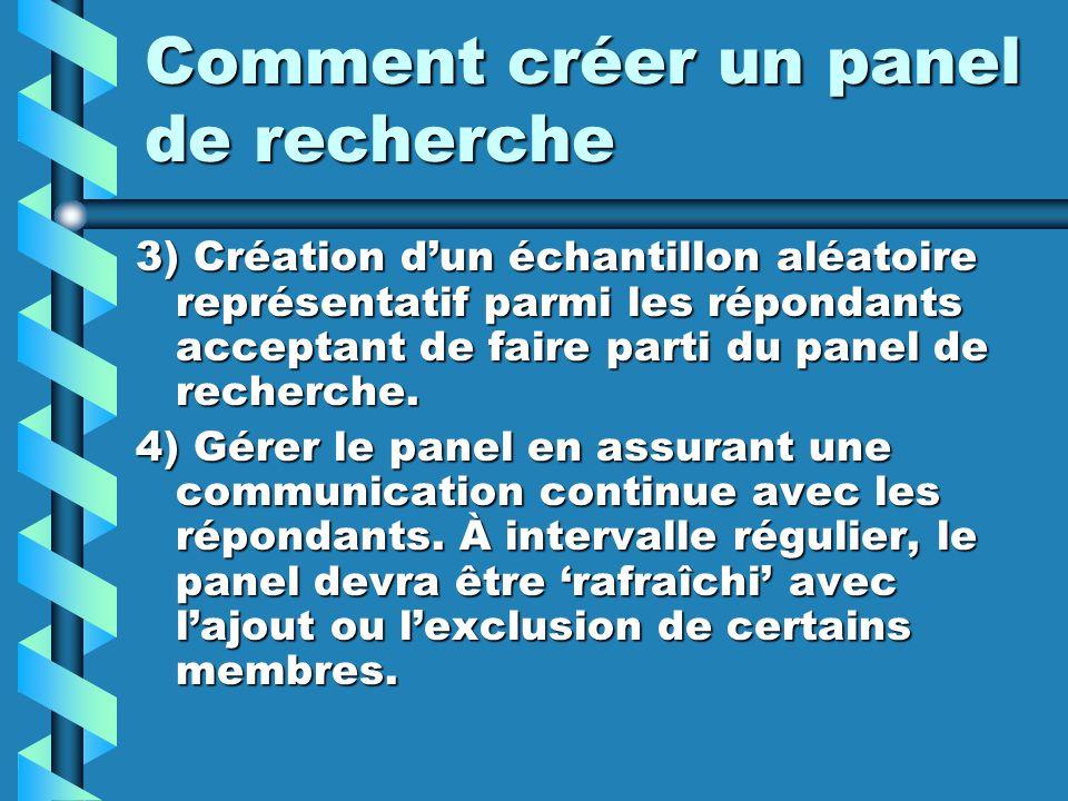 Comment créer un panel de recherche 3) Création dun échantillon aléatoire représentatif parmi les répondants acceptant de faire parti du panel de recherche.