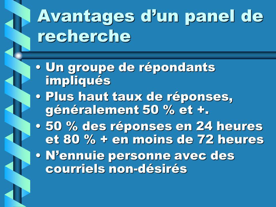 Avantages dun panel de recherche Un groupe de répondants impliquésUn groupe de répondants impliqués Plus haut taux de réponses, généralement 50 % et +.Plus haut taux de réponses, généralement 50 % et +.